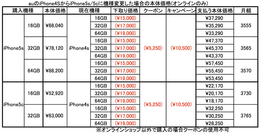 Iphone5s kisyuhen iphone4s 04